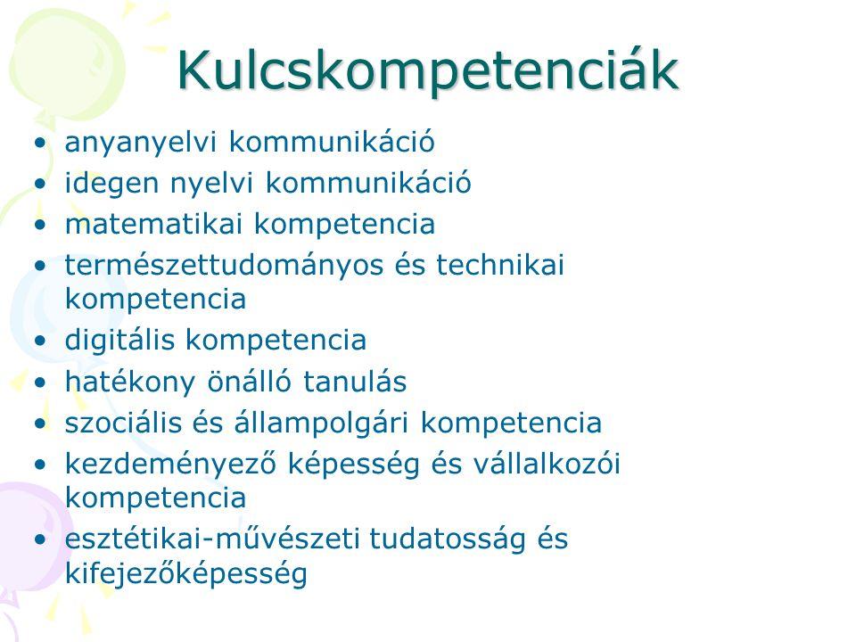Kulcskompetenciák anyanyelvi kommunikáció idegen nyelvi kommunikáció matematikai kompetencia természettudományos és technikai kompetencia digitális kompetencia hatékony önálló tanulás szociális és állampolgári kompetencia kezdeményező képesség és vállalkozói kompetencia esztétikai-művészeti tudatosság és kifejezőképesség