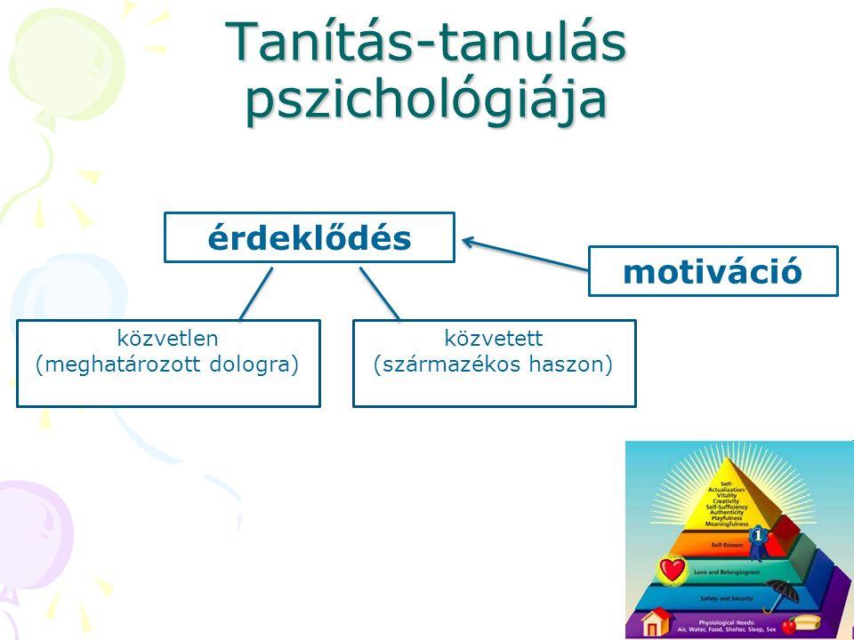 Tanítás-tanulás pszichológiája érdeklődés közvetlen (meghatározott dologra) közvetett (származékos haszon) motiváció