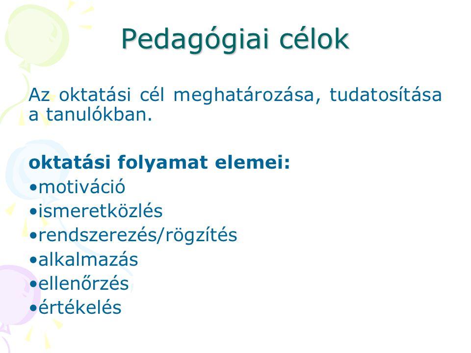 Pedagógiai célok Az oktatási cél meghatározása, tudatosítása a tanulókban.