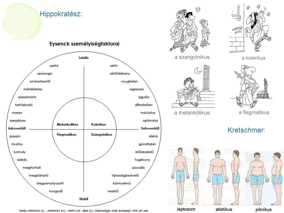 Kretschmer: Hippokratész: