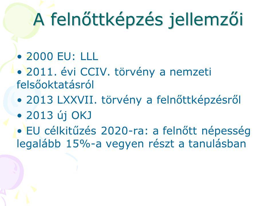 A felnőttképzés jellemzői 2000 EU: LLL 2011. évi CCIV.