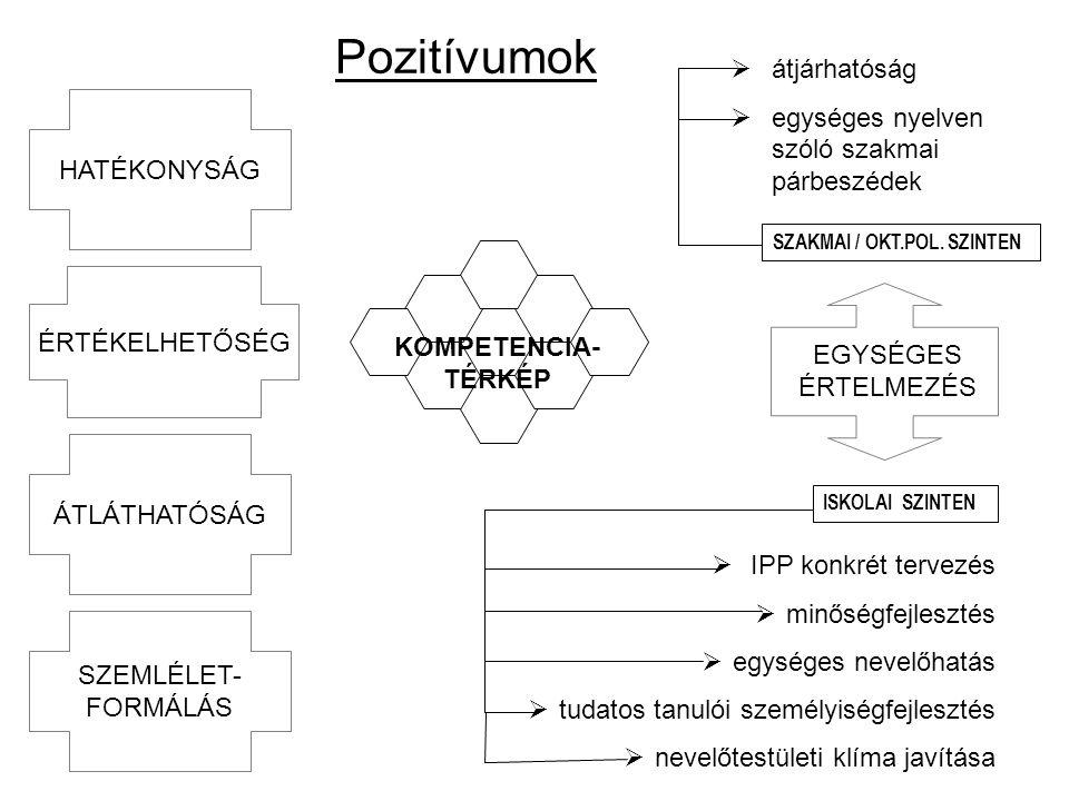 KOMPETENCIA- TÉRKÉP EGYSÉGES ÉRTELMEZÉS SZAKMAI / OKT.POL.