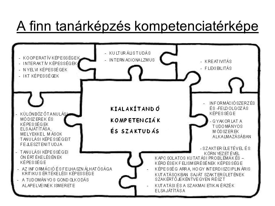 A finn tanárképzés kompetenciatérképe