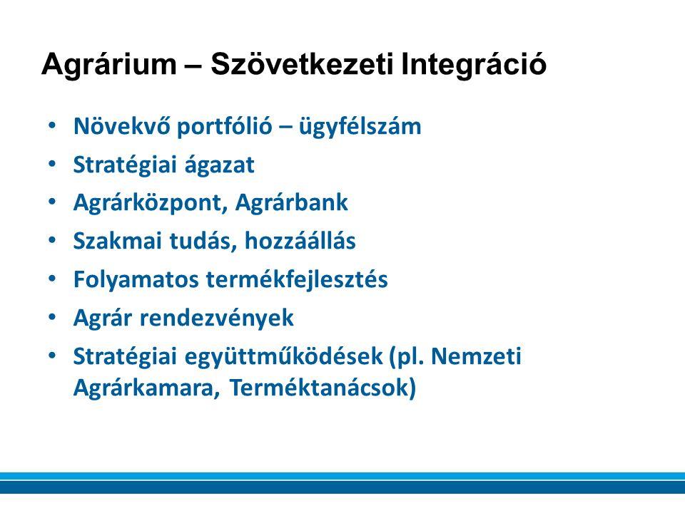 Növekvő portfólió – ügyfélszám Stratégiai ágazat Agrárközpont, Agrárbank Szakmai tudás, hozzáállás Folyamatos termékfejlesztés Agrár rendezvények Stratégiai együttműködések (pl.