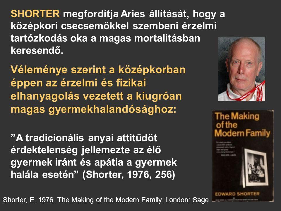 SHORTER megfordítja Aries állítását, hogy a középkori csecsemőkkel szembeni érzelmi tartózkodás oka a magas mortalitásban keresendő.