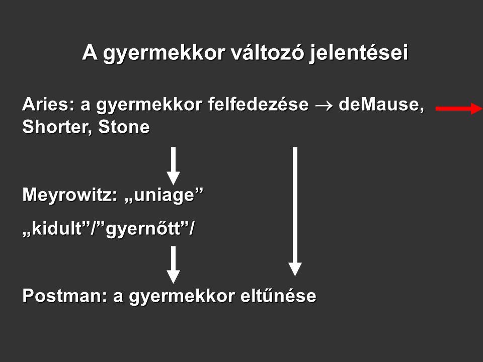 """A gyermekkor változó jelentései Aries: a gyermekkor felfedezése  deMause, Shorter, Stone Meyrowitz: """"uniage """"kidult / gyernőtt / Postman: a gyermekkor eltűnése"""