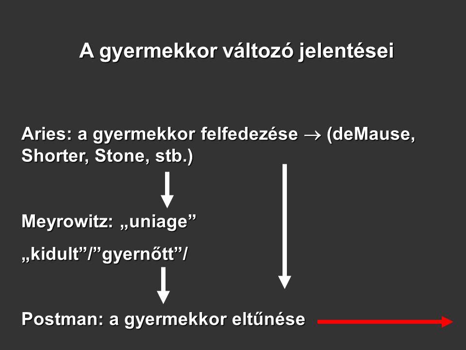"""A gyermekkor változó jelentései Aries: a gyermekkor felfedezése  (deMause, Shorter, Stone, stb.) Meyrowitz: """"uniage """"kidult / gyernőtt / Postman: a gyermekkor eltűnése"""