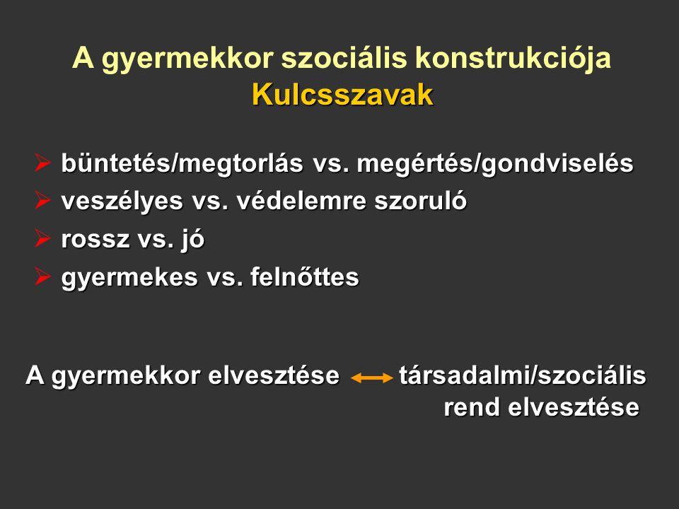 Kulcsszavak A gyermekkor szociális konstrukciója Kulcsszavak büntetés/megtorlás vs.
