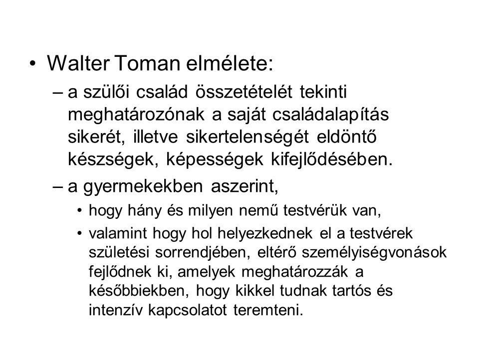 Walter Toman elmélete: –a szülői család összetételét tekinti meghatározónak a saját családalapítás sikerét, illetve sikertelenségét eldöntő készségek, képességek kifejlődésében.