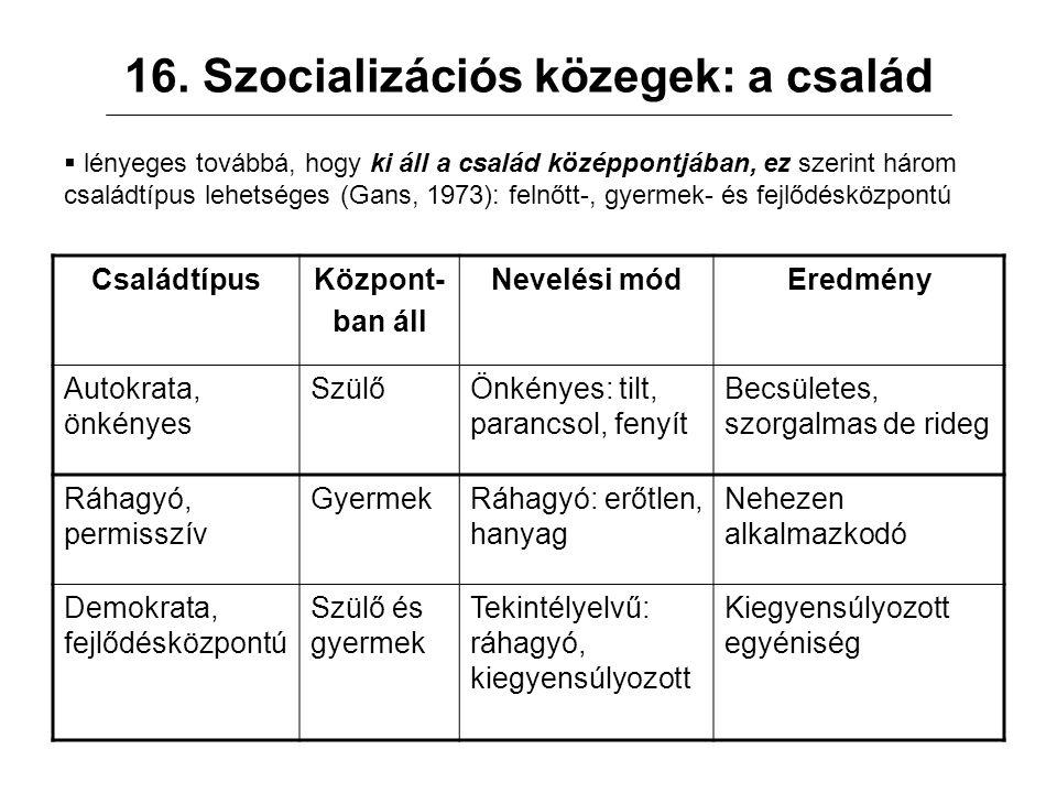 16. Szocializációs közegek: a család  lényeges továbbá, hogy ki áll a család középpontjában, ez szerint három családtípus lehetséges (Gans, 1973): fe