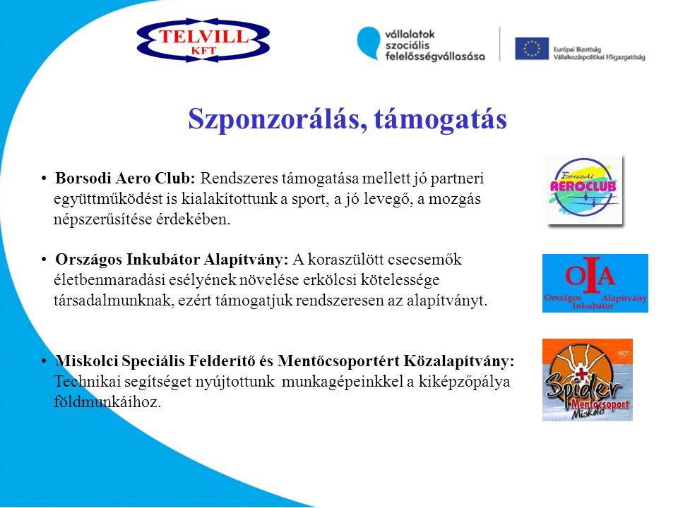 Szponzorálás, támogatás Borsodi Aero Club: Rendszeres támogatása mellett jó partneri együttműködést is kialakítottunk a sport, a jó levegő, a mozgás népszerűsítése érdekében.