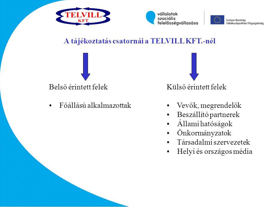 A tájékoztatás csatornái a TELVILL KFT.-nél Külső érintett felek Vevők, megrendelők Beszállító partnerek Állami hatóságok Önkormányzatok Társadalmi szervezetek Helyi és országos média Belső érintett felek Főállású alkalmazottak