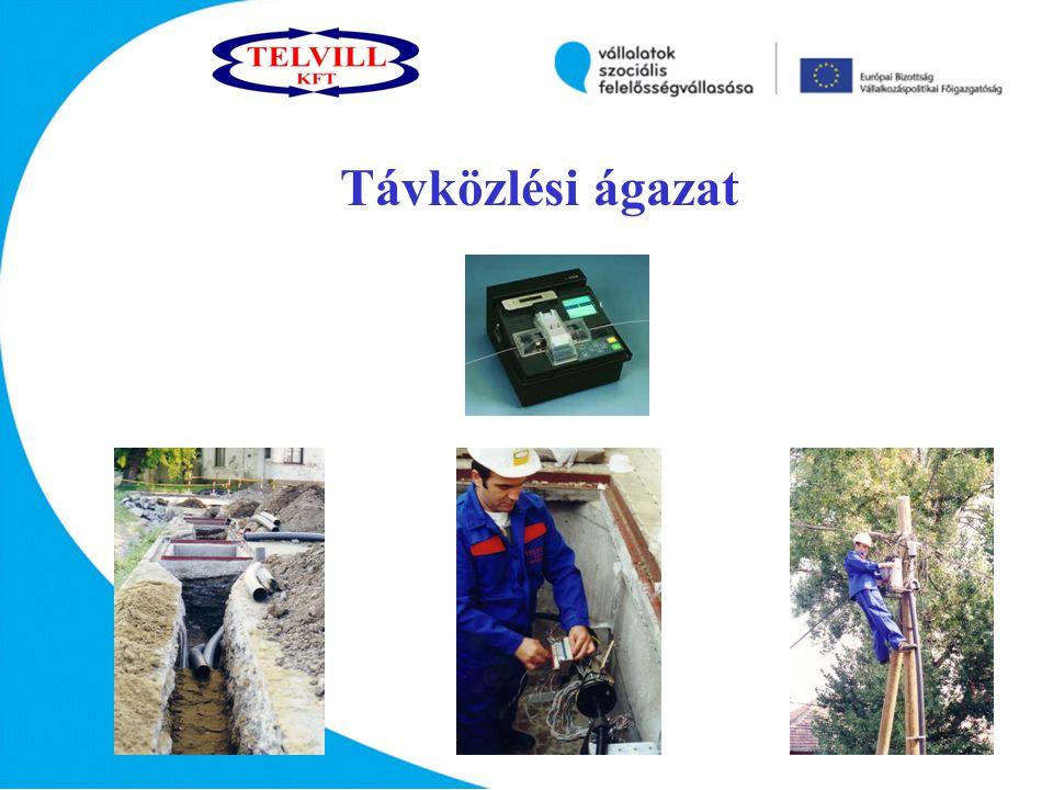 Távközlési ágazat