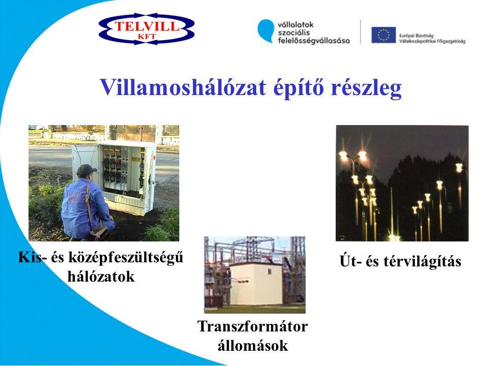 Kis- és középfeszültségű hálózatok Transzformátor állomások Út- és térvilágítás Villamoshálózat építő részleg