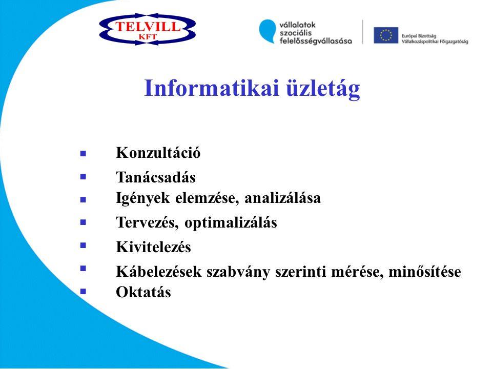               Konzultáció Tanácsadás Igények elemzése, analizálása Tervezés, optimalizálás Kábelezések szabvány szerinti mérése, minősítése Oktatás Informatikai üzletág Kivitelezés