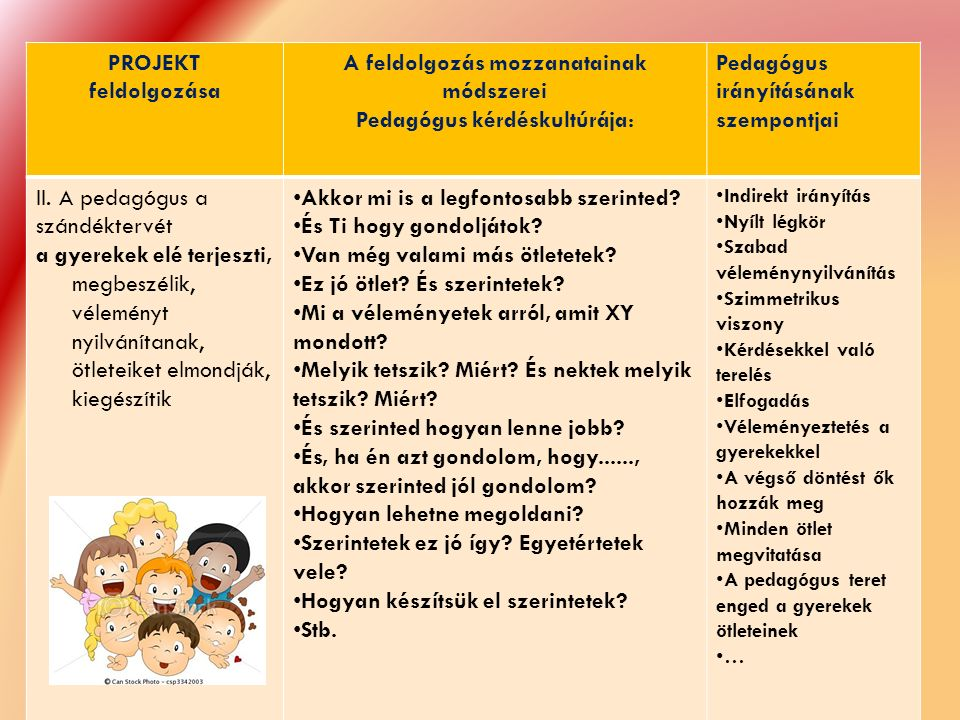 PROJEKT feldolgozása A feldolgozás mozzanatainak módszerei Pedagógus kérdéskultúrája: Pedagógus irányításának szempontjai II.