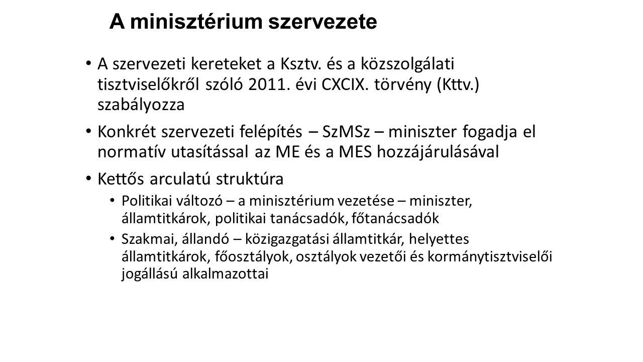 A minisztérium szervezete A szervezeti kereteket a Ksztv. és a közszolgálati tisztviselőkről szóló 2011. évi CXCIX. törvény (Kttv.) szabályozza Konkré
