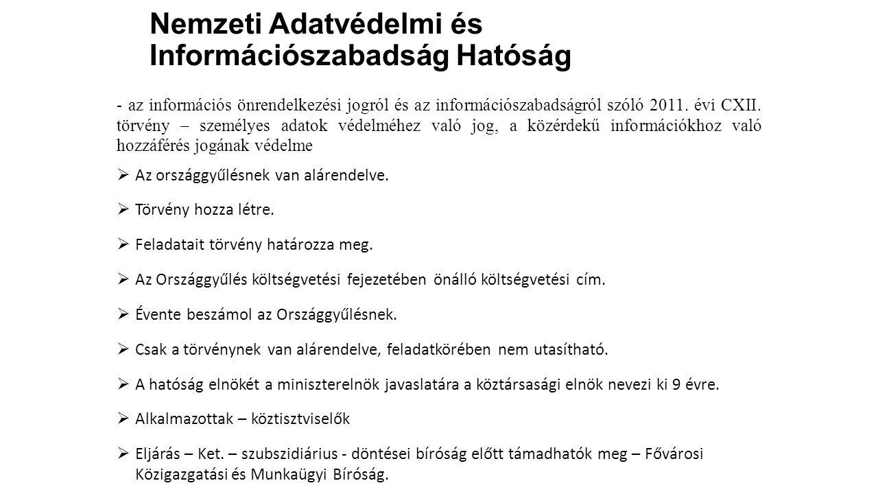 Nemzeti Adatvédelmi és Információszabadság Hatóság - az információs önrendelkezési jogról és az információszabadságról szóló 2011. évi CXII. törvény –
