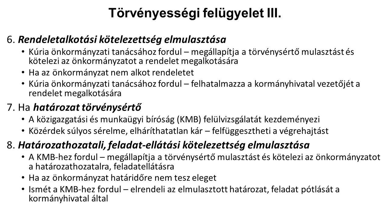 Törvényességi felügyelet III. 6. Rendeletalkotási kötelezettség elmulasztása Kúria önkormányzati tanácsához fordul – megállapítja a törvénysértő mulas