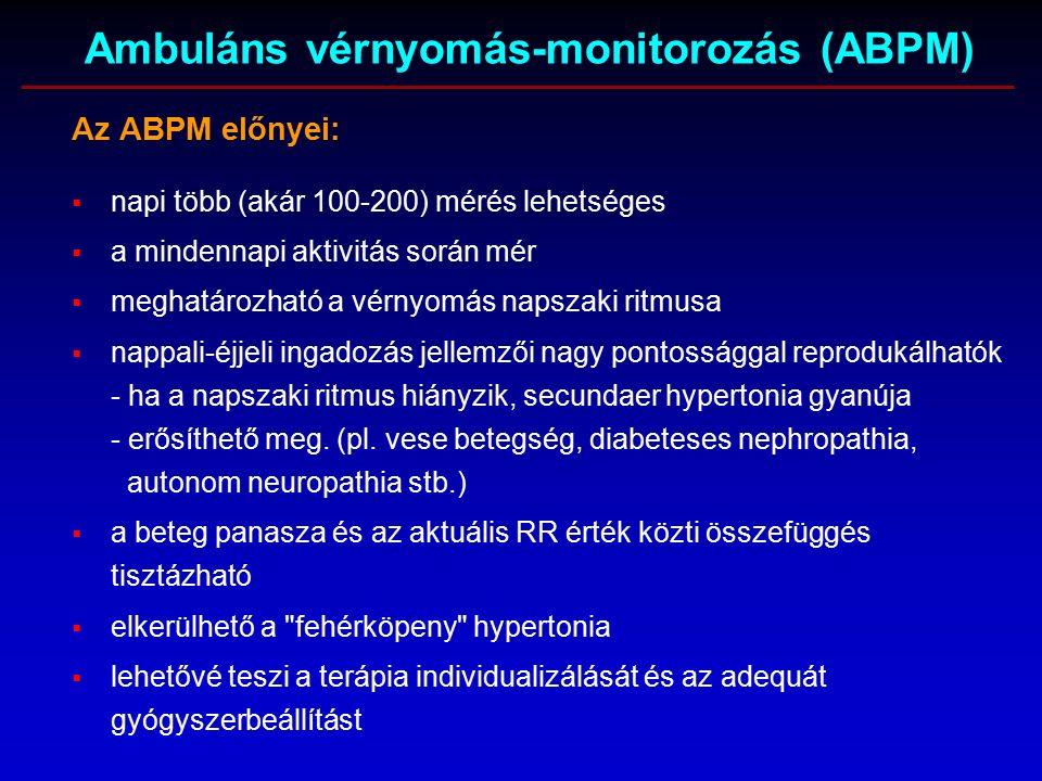 Az ABPM előnyei:   napi több (akár 100-200) mérés lehetséges   a mindennapi aktivitás során mér   meghatározható a vérnyomás napszaki ritmusa   nappali-éjjeli ingadozás jellemzői nagy pontossággal reprodukálhatók - ha a napszaki ritmus hiányzik, secundaer hypertonia gyanúja - erősíthető meg.