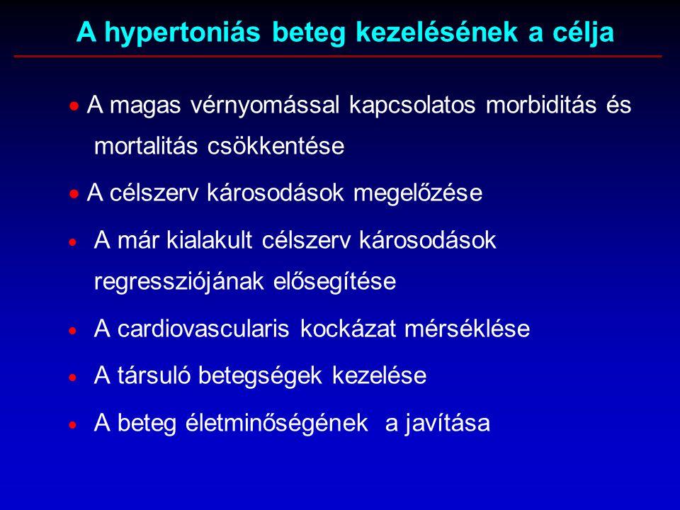  A magas vérnyomással kapcsolatos morbiditás és mortalitás csökkentése  A célszerv károsodások megelőzése   A már kialakult célszerv károsodások regressziójának elősegítése   A cardiovascularis kockázat mérséklése   A társuló betegségek kezelése   A beteg életminőségének a javítása A hypertoniás beteg kezelésének a célja