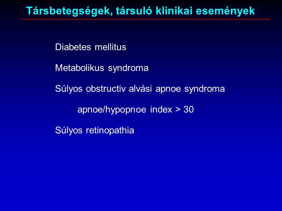Társbetegségek, társuló klinikai események Diabetes mellitus Metabolikus syndroma Súlyos obstructiv alvási apnoe syndroma apnoe/hypopnoe index > 30 Súlyos retinopathia