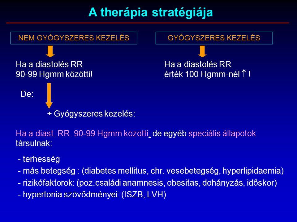 Ha a diastolés RR 90-99 Hgmm közötti!érték 100 Hgmm-nél  .