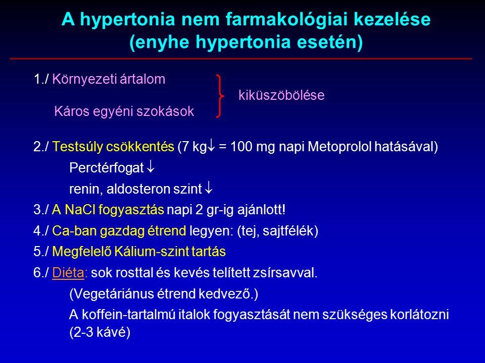 1./ Környezeti ártalom kiküszöbölése Káros egyéni szokások 2./ Testsúly csökkentés (7 kg  = 100 mg napi Metoprolol hatásával) Perctérfogat  renin, aldosteron szint  3./ A NaCl fogyasztás napi 2 gr-ig ajánlott.