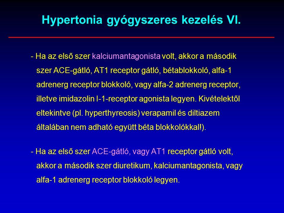 Hypertonia gyógyszeres kezelés VI.