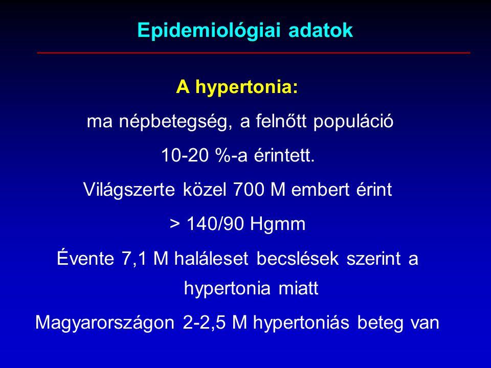 Etiológia Hypertoniás betegeknél: - 10-15 %-ban lehet a kiváltó okot megtalálni - 85-90 %-ban az ok nem definiálható primaer v.