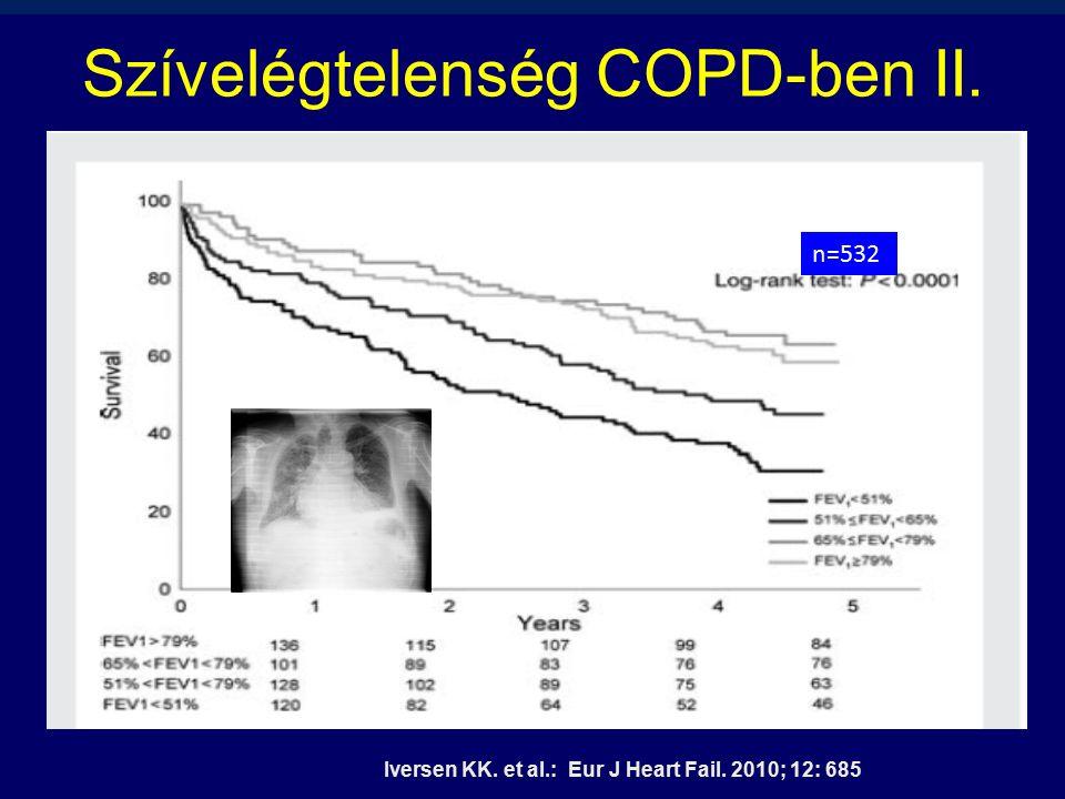 n=532 Iversen KK. et al.: Eur J Heart Fail. 2010; 12: 685 Szívelégtelenség COPD-ben II.