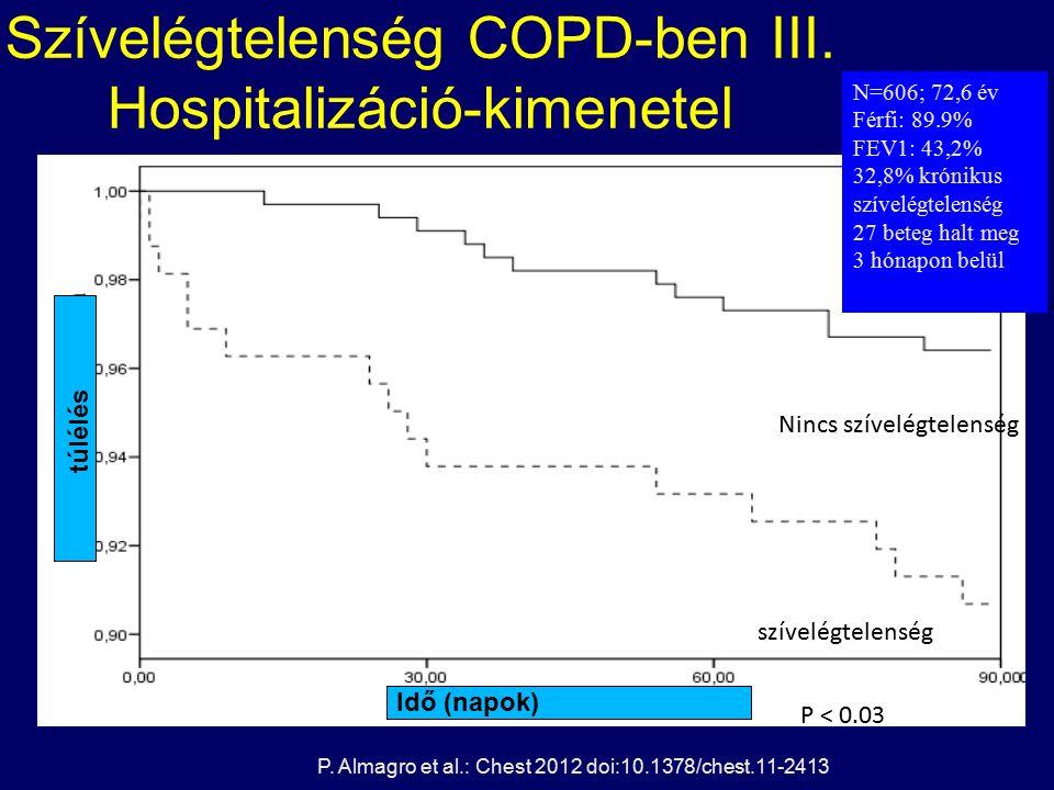 P. Almagro et al.: Chest 2012 doi:10.1378/chest.11-2413 túlélés Idő (napok) Nincs szívelégtelenség szívelégtelenség N=606; 72,6 év Férfi: 89.9% FEV1: