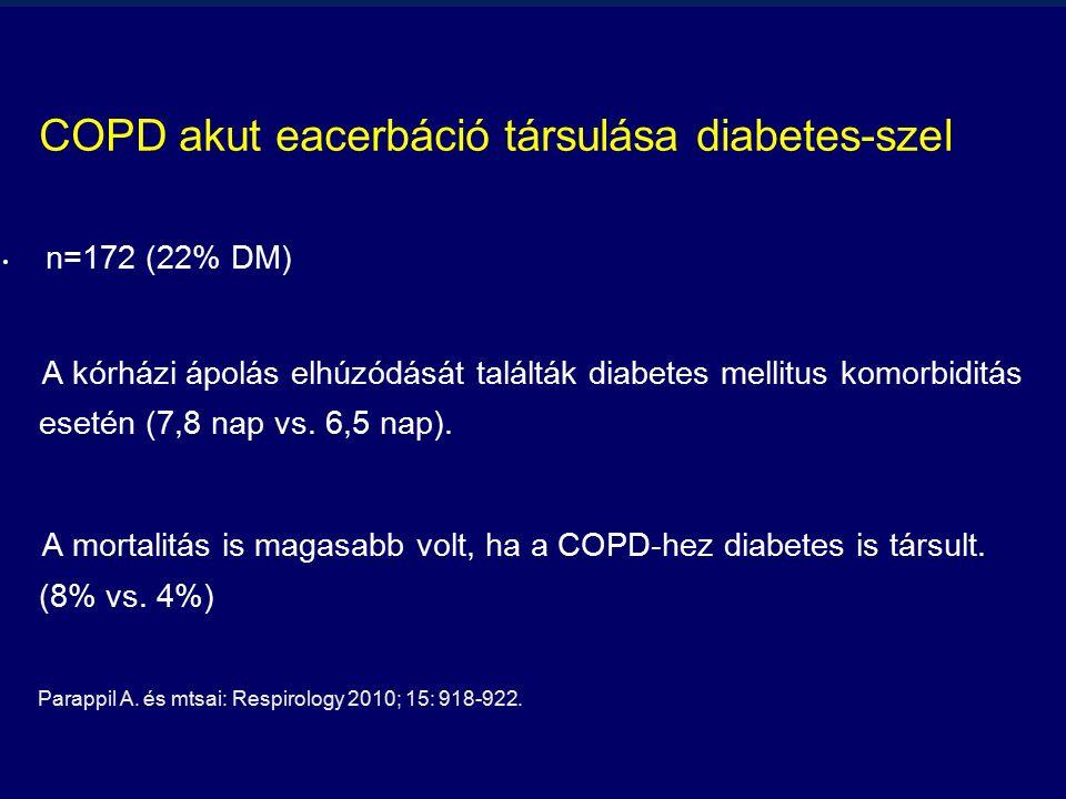 COPD akut eacerbáció társulása diabetes-szel n=172 (22% DM) A kórházi ápolás elhúzódását találták diabetes mellitus komorbiditás esetén (7,8 nap vs. 6