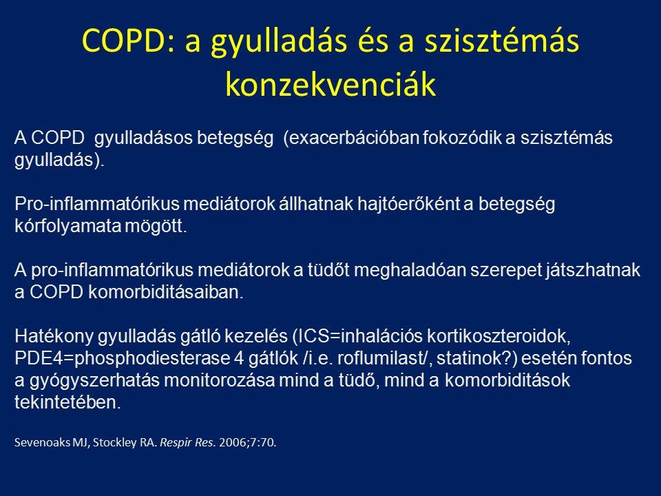 COPD: a gyulladás és a szisztémás konzekvenciák A COPD gyulladásos betegség (exacerbációban fokozódik a szisztémás gyulladás). Pro-inflammatórikus med