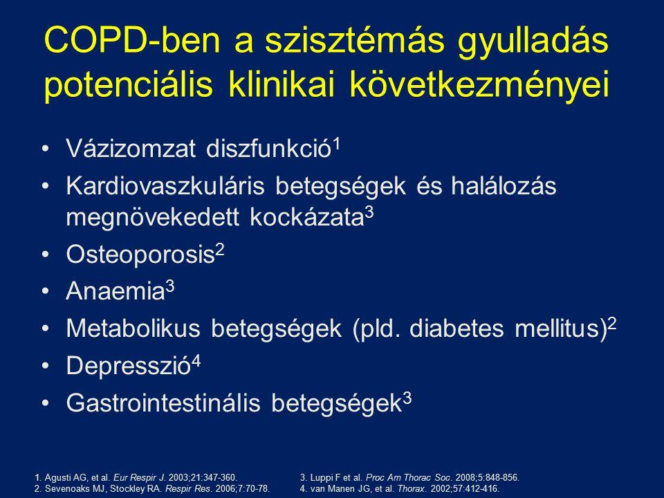 COPD-ben a szisztémás gyulladás potenciális klinikai következményei Vázizomzat diszfunkció 1 Kardiovaszkuláris betegségek és halálozás megnövekedett k