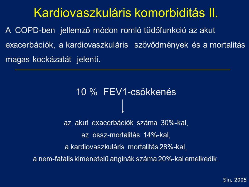 Kardiovaszkuláris komorbiditás II. A COPD-ben jellemző módon romló tüdőfunkció az akut exacerbációk, a kardiovaszkuláris szövődmények és a mortalitás