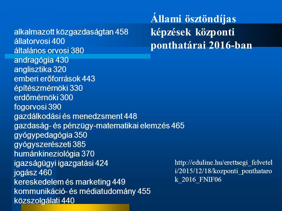 alkalmazott közgazdaságtan 458 állatorvosi 400 általános orvosi 380 andragógia 430 anglisztika 320 emberi erőforrások 443 építészmérnöki 330 erdőmérnö