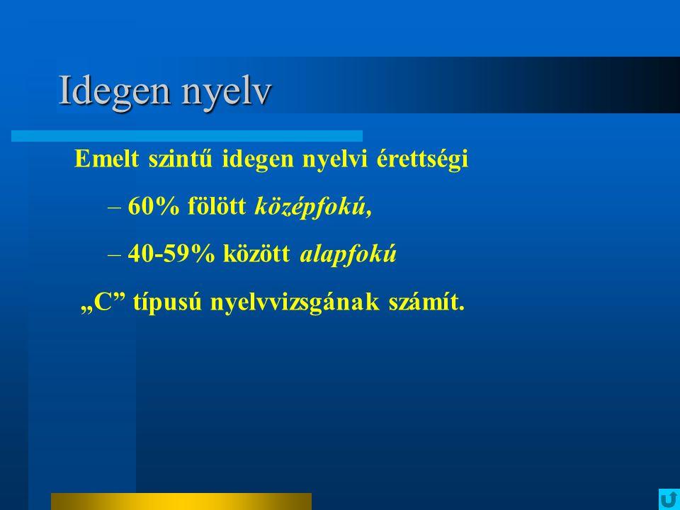 """Idegen nyelv Emelt szintű idegen nyelvi érettségi – 60% fölött középfokú, – 40-59% között alapfokú """"C típusú nyelvvizsgának számít."""