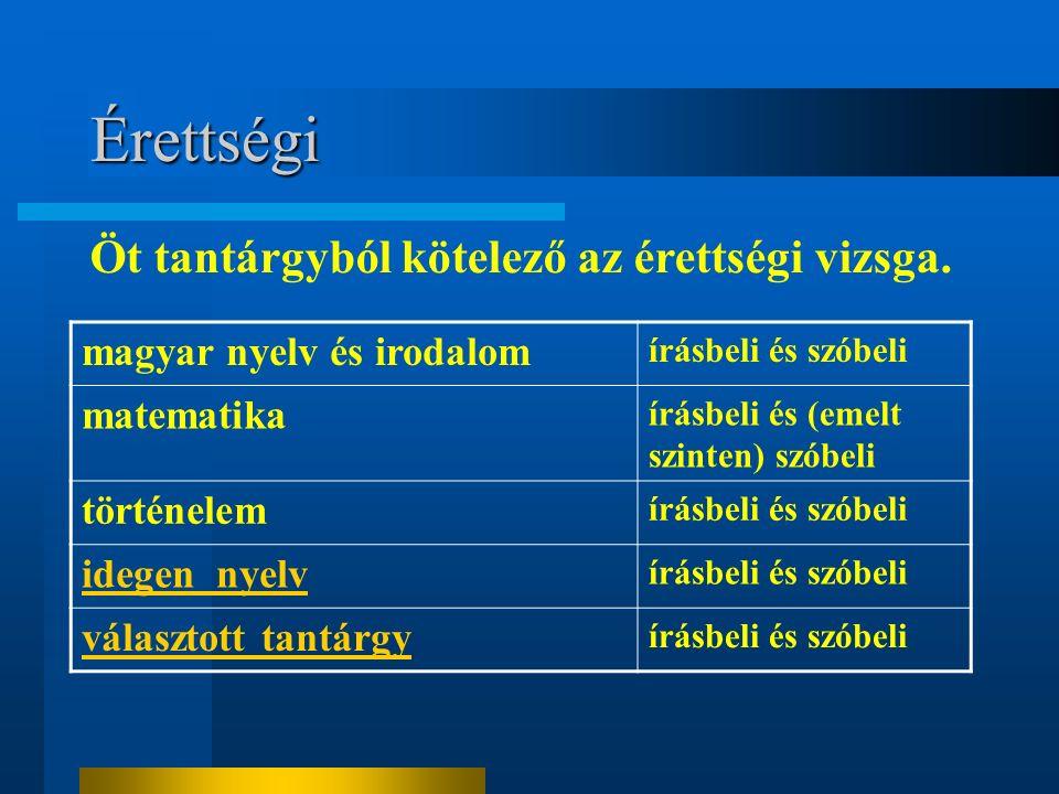 Érettségi magyar nyelv és irodalom írásbeli és szóbeli matematika írásbeli és (emelt szinten) szóbeli történelem írásbeli és szóbeli idegen nyelv írás