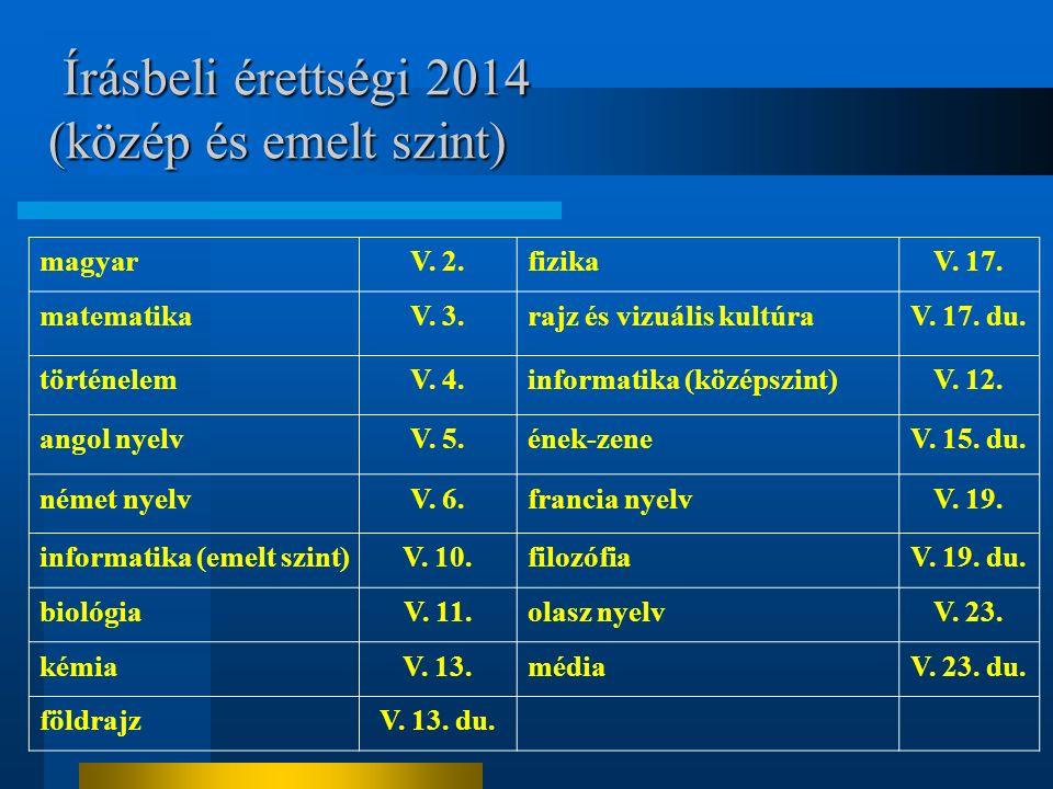 Írásbeli érettségi 2014 (közép és emelt szint) Írásbeli érettségi 2014 (közép és emelt szint) magyarV. 2.fizikaV. 17. matematikaV. 3.rajz és vizuális