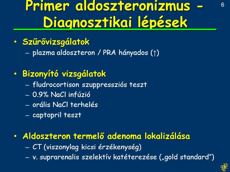Szűrővizsgálatok Szűrővizsgálatok – plazma aldoszteron / PRA hányados ( ↑ ) Bizonyító vizsgálatok Bizonyító vizsgálatok – fludrocortison szuppressziós teszt – 0.9% NaCl infúzió – orális NaCl terhelés – captopril teszt Aldoszteron termelő adenoma lokalizálása Aldoszteron termelő adenoma lokalizálása – CT (viszonylag kicsi érzékenység) – v.