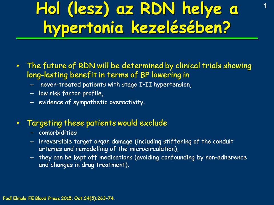 Hol (lesz) az RDN helye a hypertonia kezelésében.
