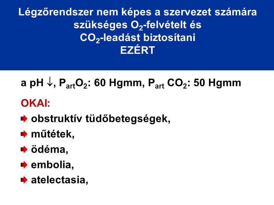 a pH , P art O 2 : 60 Hgmm, P art CO 2 : 50 Hgmm OKAI: obstruktív tüdőbetegségek, műtétek, ödéma, embolia, atelectasia, Légzőrendszer nem képes a szervezet számára szükséges O 2 -felvételt és CO 2 -leadást biztosítani EZÉRT
