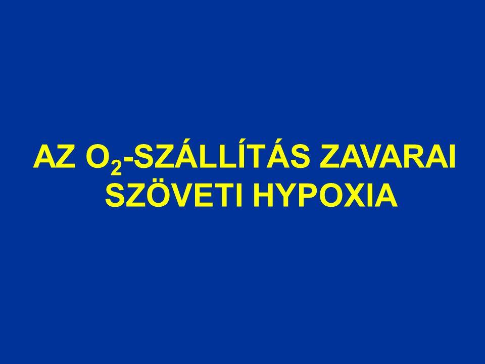 AZ O 2 -SZÁLLÍTÁS ZAVARAI SZÖVETI HYPOXIA