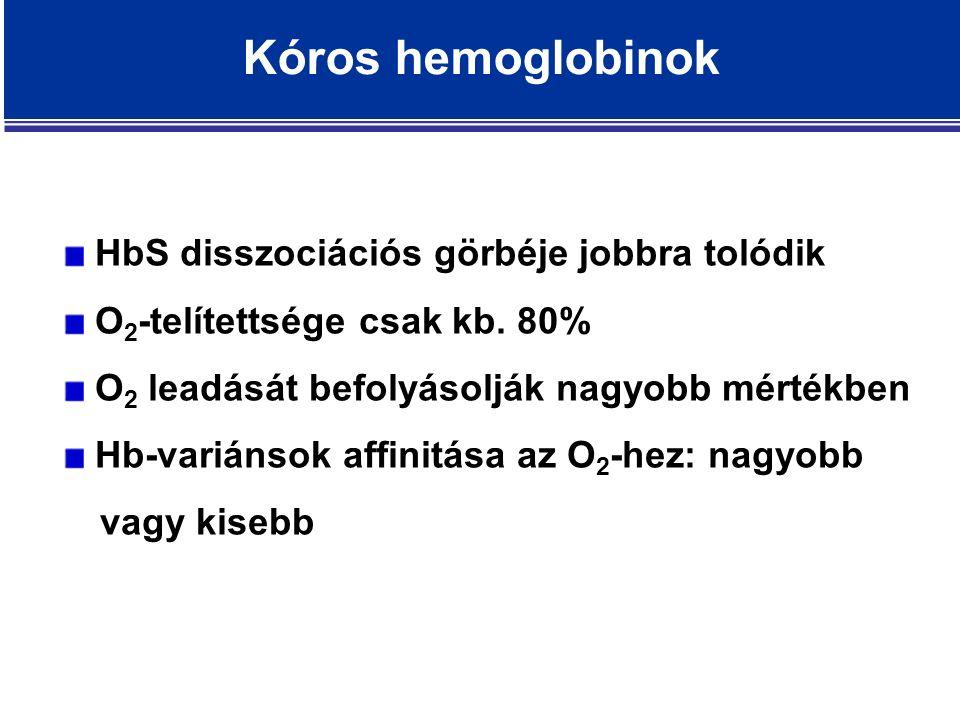 Kóros hemoglobinok HbS disszociációs görbéje jobbra tolódik O 2 -telítettsége csak kb.