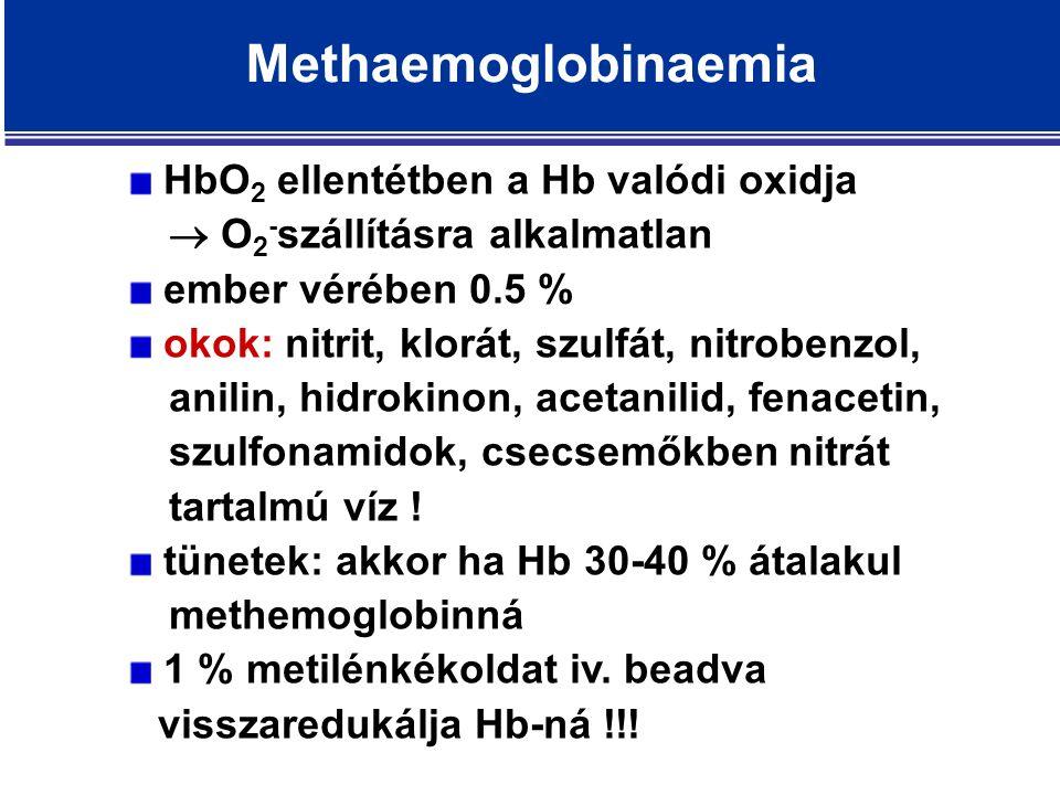 Methaemoglobinaemia HbO 2 ellentétben a Hb valódi oxidja  O 2 - szállításra alkalmatlan ember vérében 0.5 % okok: nitrit, klorát, szulfát, nitrobenzol, anilin, hidrokinon, acetanilid, fenacetin, szulfonamidok, csecsemőkben nitrát tartalmú víz .