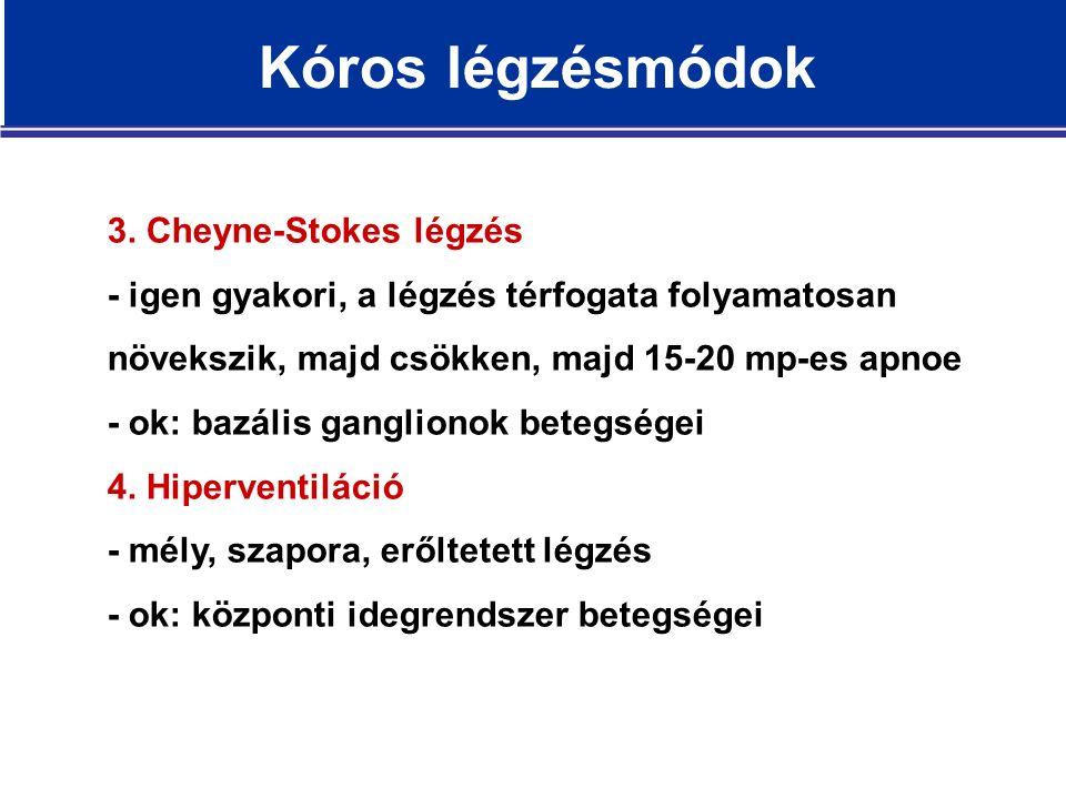 3. Cheyne-Stokes légzés - igen gyakori, a légzés térfogata folyamatosan növekszik, majd csökken, majd 15-20 mp-es apnoe - ok: bazális ganglionok beteg