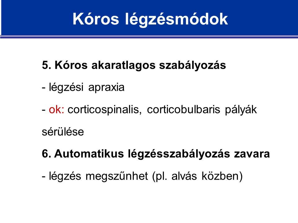 5. Kóros akaratlagos szabályozás - légzési apraxia - ok: corticospinalis, corticobulbaris pályák sérülése 6. Automatikus légzésszabályozás zavara - lé