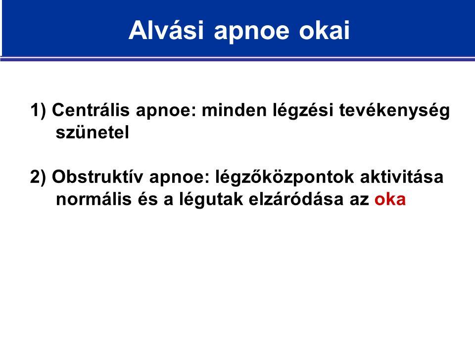 1) Centrális apnoe: minden légzési tevékenység szünetel 2) Obstruktív apnoe: légzőközpontok aktivitása normális és a légutak elzáródása az oka Alvási apnoe okai