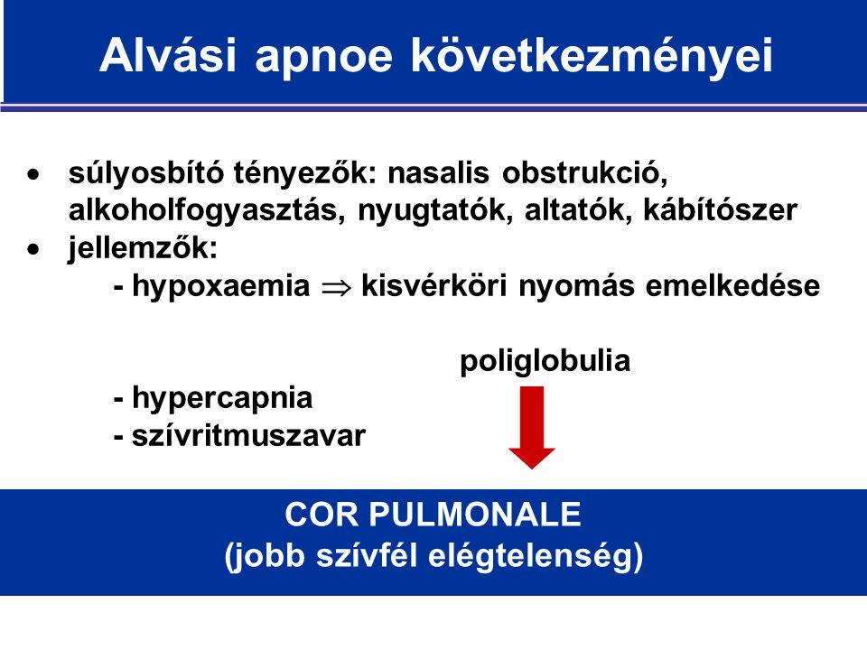  súlyosbító tényezők: nasalis obstrukció, alkoholfogyasztás, nyugtatók, altatók, kábítószer  jellemzők: - hypoxaemia  kisvérköri nyomás emelkedése poliglobulia - hypercapnia - szívritmuszavar COR PULMONALE (jobb szívfél elégtelenség) Alvási apnoe következményei